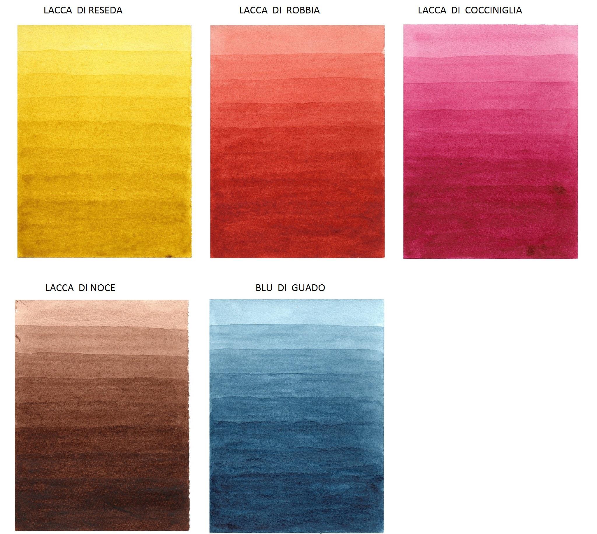 Lacche pigmenti